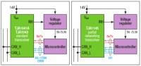 PCB Membrane Keypad in Electronics