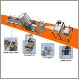 Máquina de coser automática filtro bolsa