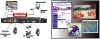 MX-1004PF/K Quad-View Video Processor
