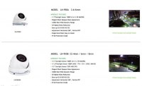 4 in 1 IP Camera with high quality