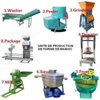 Créez une Unité de Production de Farine de Manioc