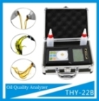 Gear oil analyzers